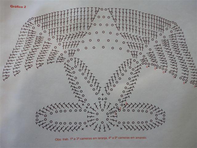 estrutura-croche_1-2
