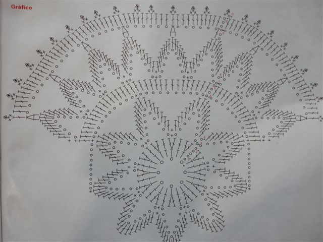 estrutura-croche_1-8